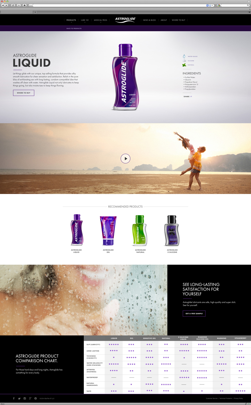 Astroglide_ProductPage